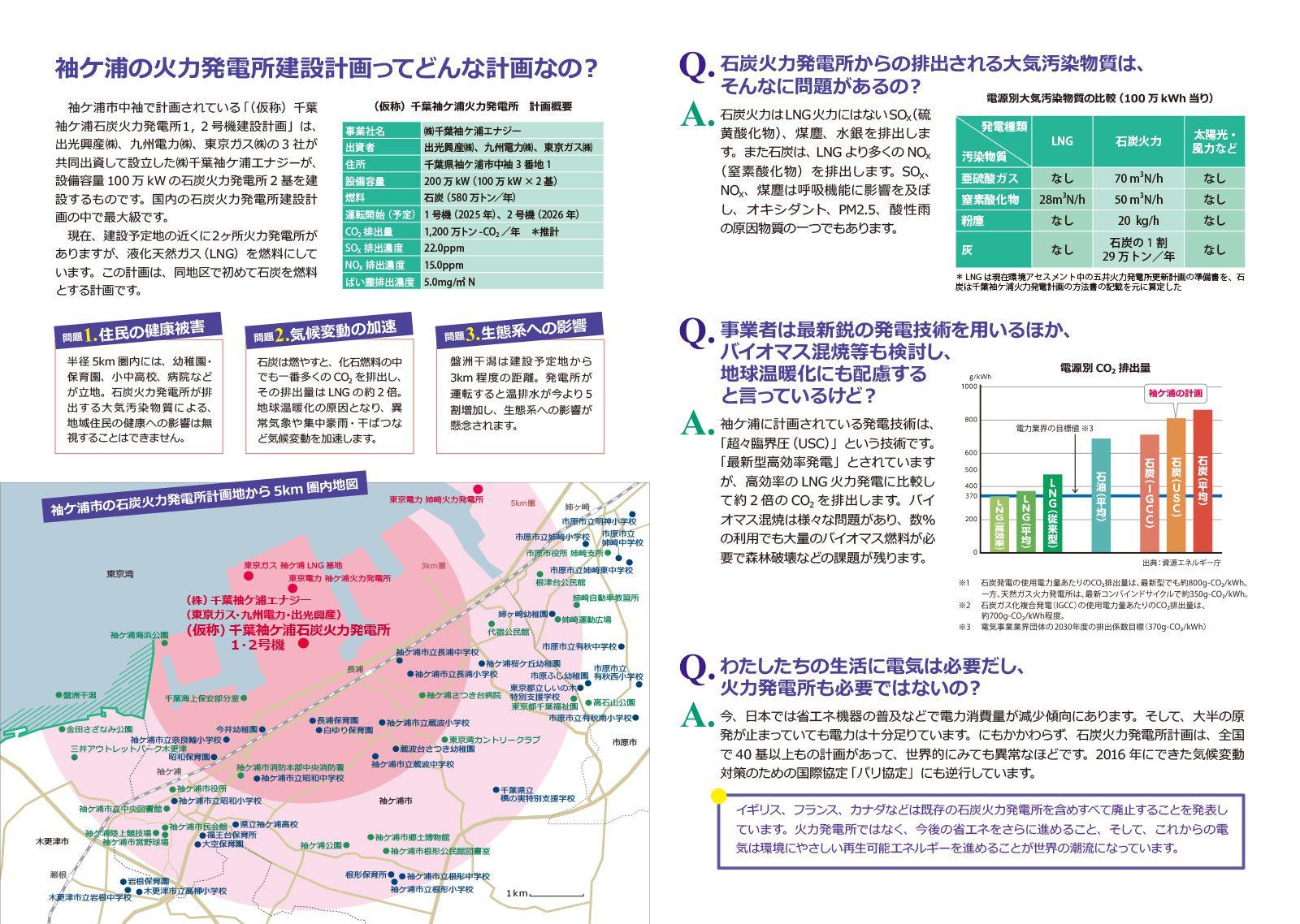 (仮称)千葉袖ケ浦石炭火力発電所1,2号機建設計画問題パンフレット